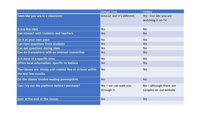 online vs virtual.jpg