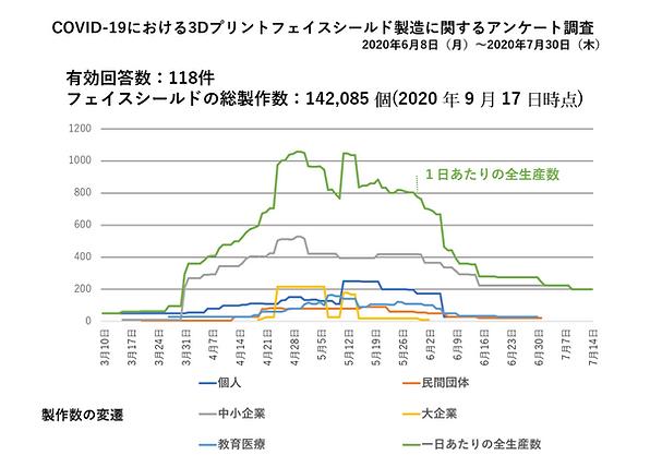 総評アンケート調査結果.png