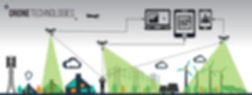 drone data processing