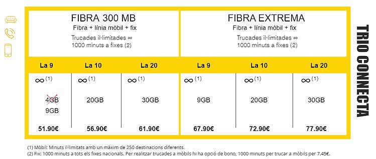TRIO FIBRA.jpg
