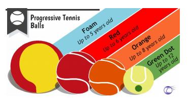 Progressive_balls.png