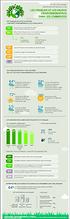 Infographie Etude Environnement
