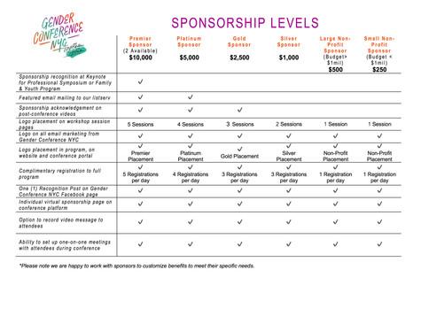 2020 Sponsor Full Document DRAFT (dragge