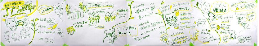 20190226_コアラセミナーグラレコ_連結.JPG.001.jpeg