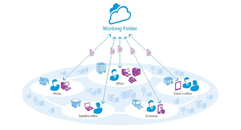 WorkingFolder.png