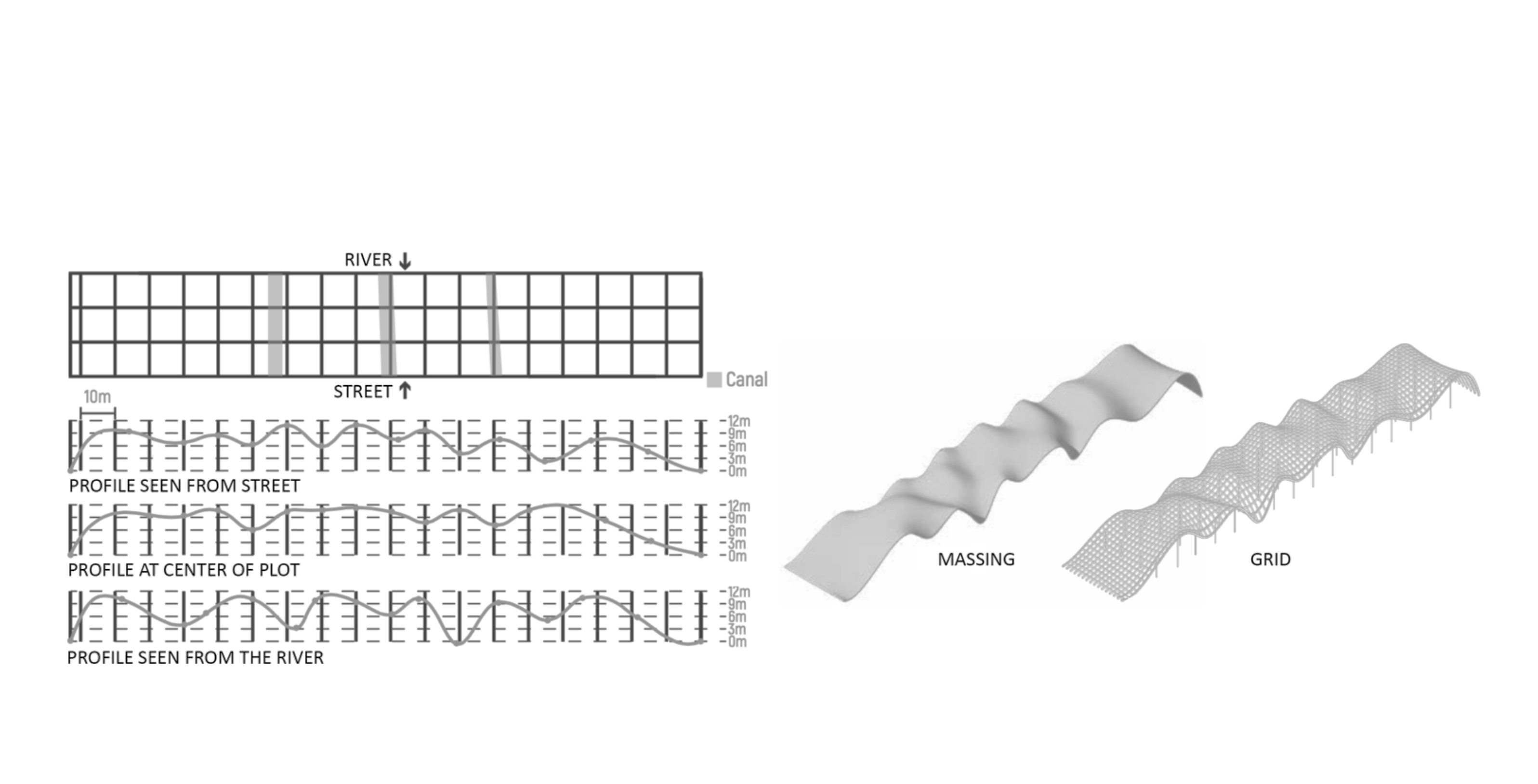 The form-generating process of valleys and mountain applied in the design of the main roof
