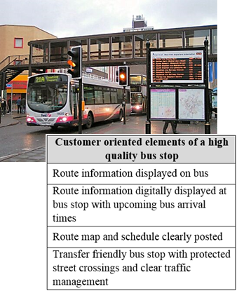 Bus stop design features