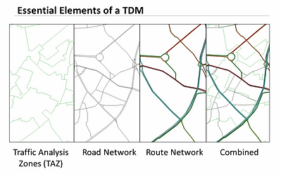 Elements of a transportation demand model