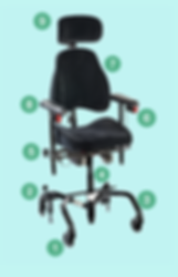 Advanced features of Mercado Medic specialist seating