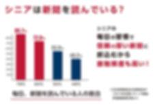 シニア新聞購読.jpg