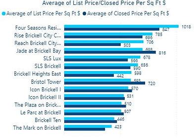 Building Price.JPG