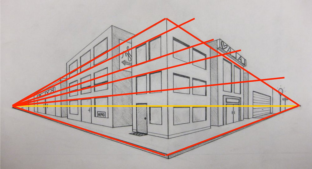 2 Point perspective in drawing.