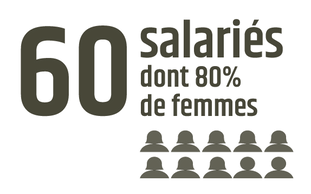 60salariés.png