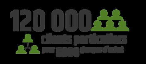 120000clients.png