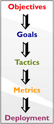 Strategy_Implementation-new.png