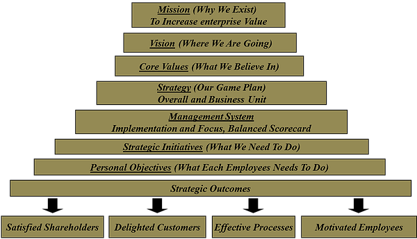 Strategy_Development.png