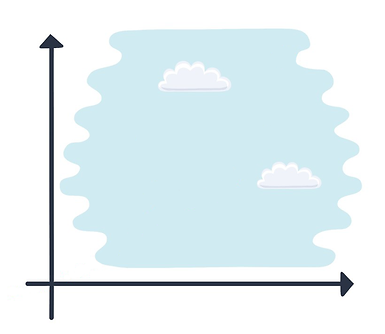 Performance-diagramme.png