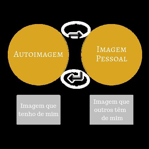Autoimagem-6-1.png