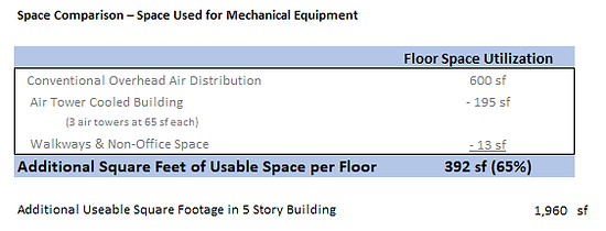 Mechanical Engineer - cost2.png