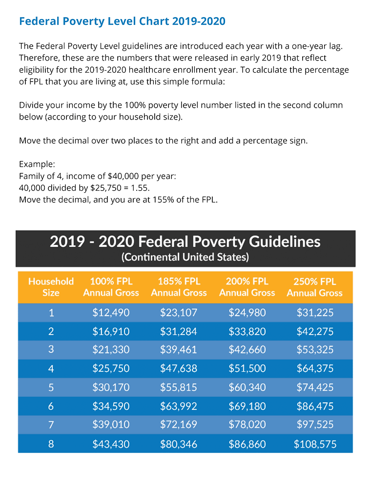 Federal%20Poverty%20Level%20Chart%202019