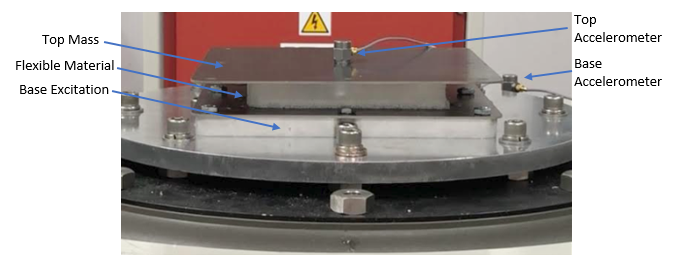 Figure 2.   A test setup used at AMAD to characterize a flexible material's damping rate and the system natural frequency.