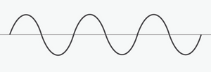 A pure sine wave profile