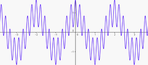 Sine on Sine - One major frequency and displacement sine wave with a minor frequency and displacement sine wave on top