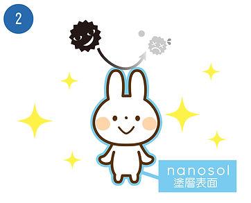 nanosol cc塗層-04.jpg