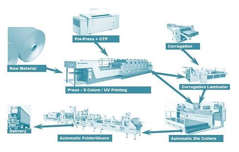 I1 - Print Flow Col.jpg