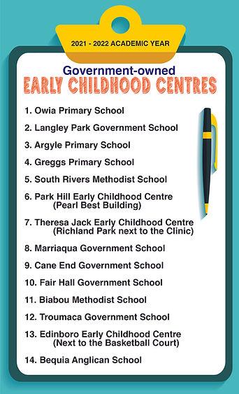 Government Owned PreSchool.jpg