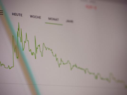 Moody's - Aandeel Analyse