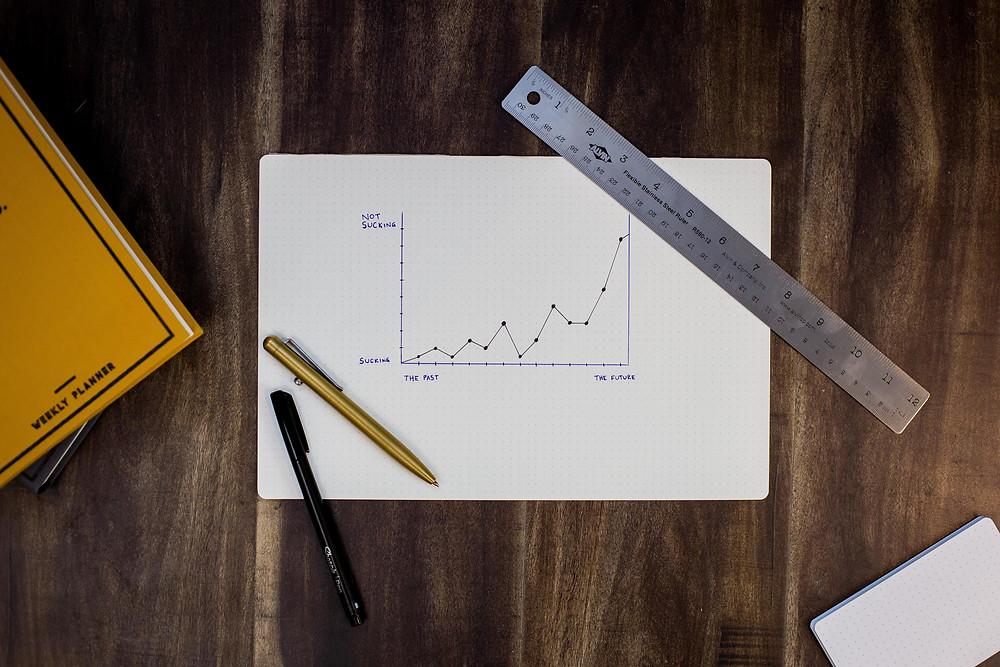 A framework for employee performance goals