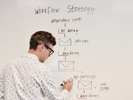 ¿Qué es el Marketing y porqué tendría que importarte si lo ejecutas, delegas o compras?