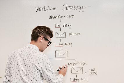 CFO Strategy