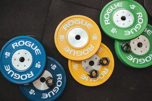COVID HOME WORKOUT MUST HAVES