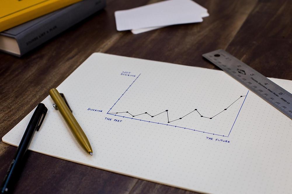 analyzing statistics drawing graph
