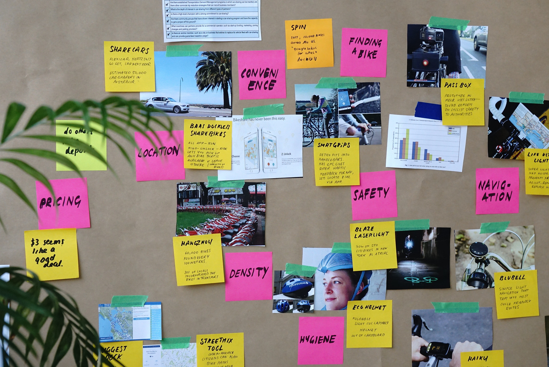 Stratégie | Brainstorming