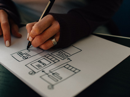 Website Wireframes And How To Use Them