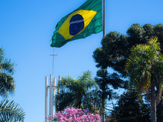 Global Markets Overview: Latin America