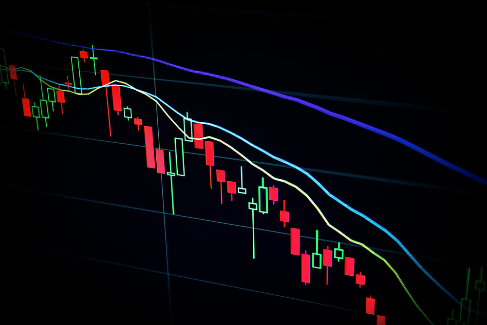 day traders chart with indicators.